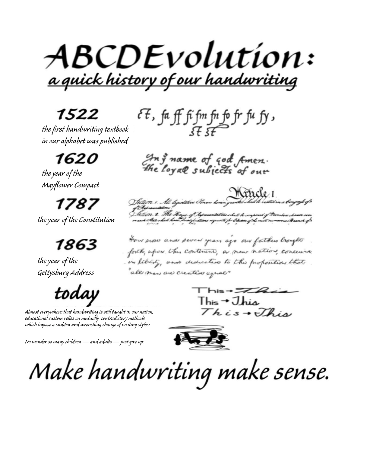 To chart if successive stages in the history of handwriting over the past 500 years